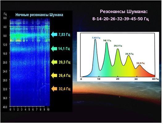idet-tekhnicheskoe-pereosnashchenie-planetarnoi-reshetki-04