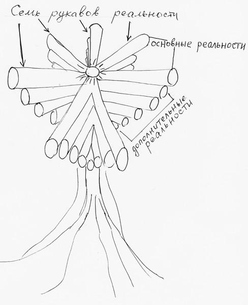 liutcifer-my-s-toboi-nachinaem-novuiu-glavu-nashei-zhizni-3