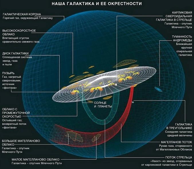 son-planety-zavershaetsia-4