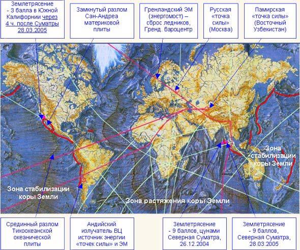 obnovlenie-zemli-sdvig-linii-ekvatora-1