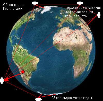 obnovlenie-zemli-sdvig-linii-ekvatora-4