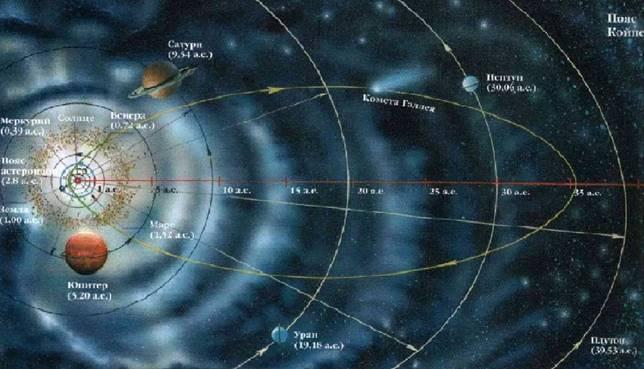 kosmicheskie-novosti-planety-1