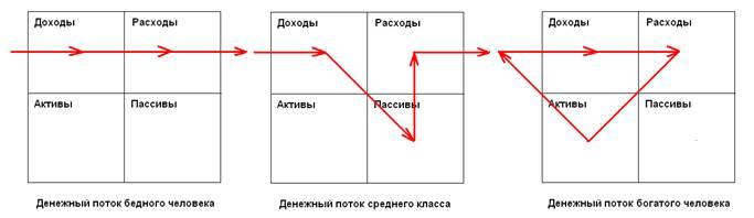 denezhnyi-i-finansovyi-egregory-05