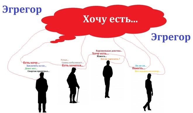denezhnyi-i-finansovyi-egregory-07